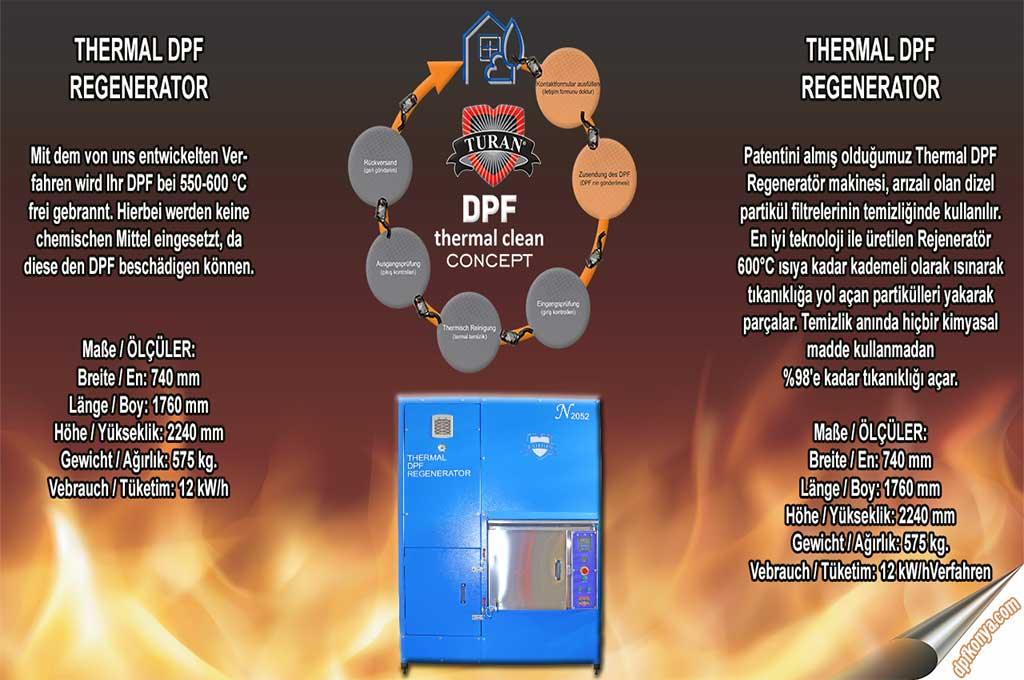Dpf konya-Termal Dpf Regenerator